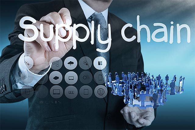 Dropshipping Business Supply Chain