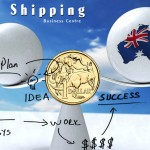 Leveraging Dropshipping in Australia: An Introduction to Risks and Rewards Involved