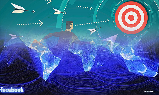 Retargeting for Dropshippers