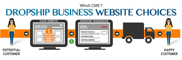 Which CMS is right for drop shipping businesses?